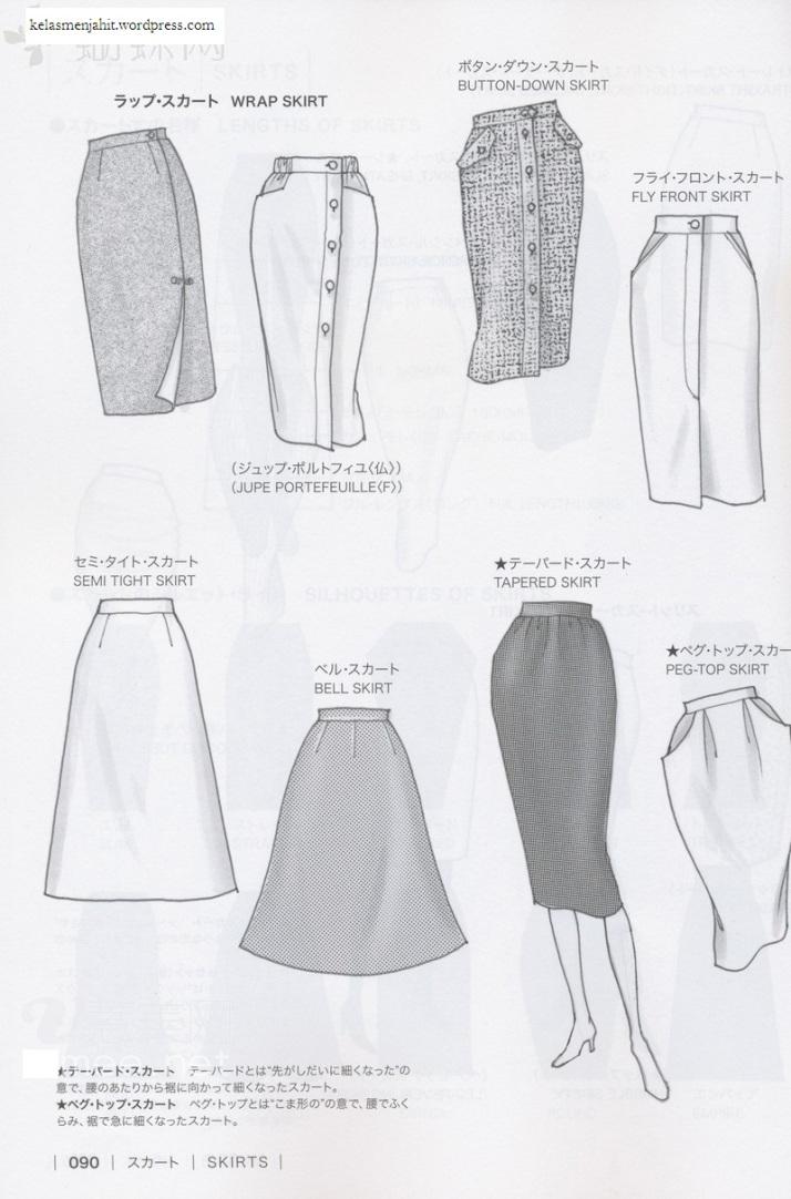 cara belajar menjahit baju | Belajar Menjahit dan Fashion